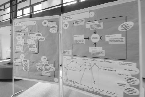Visualisierung auf Metaplan Moderationstafeln