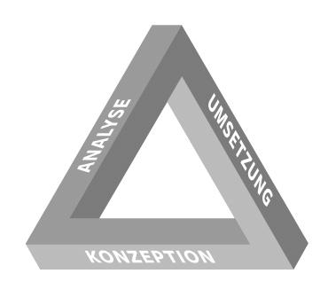 dreieck-metaplan